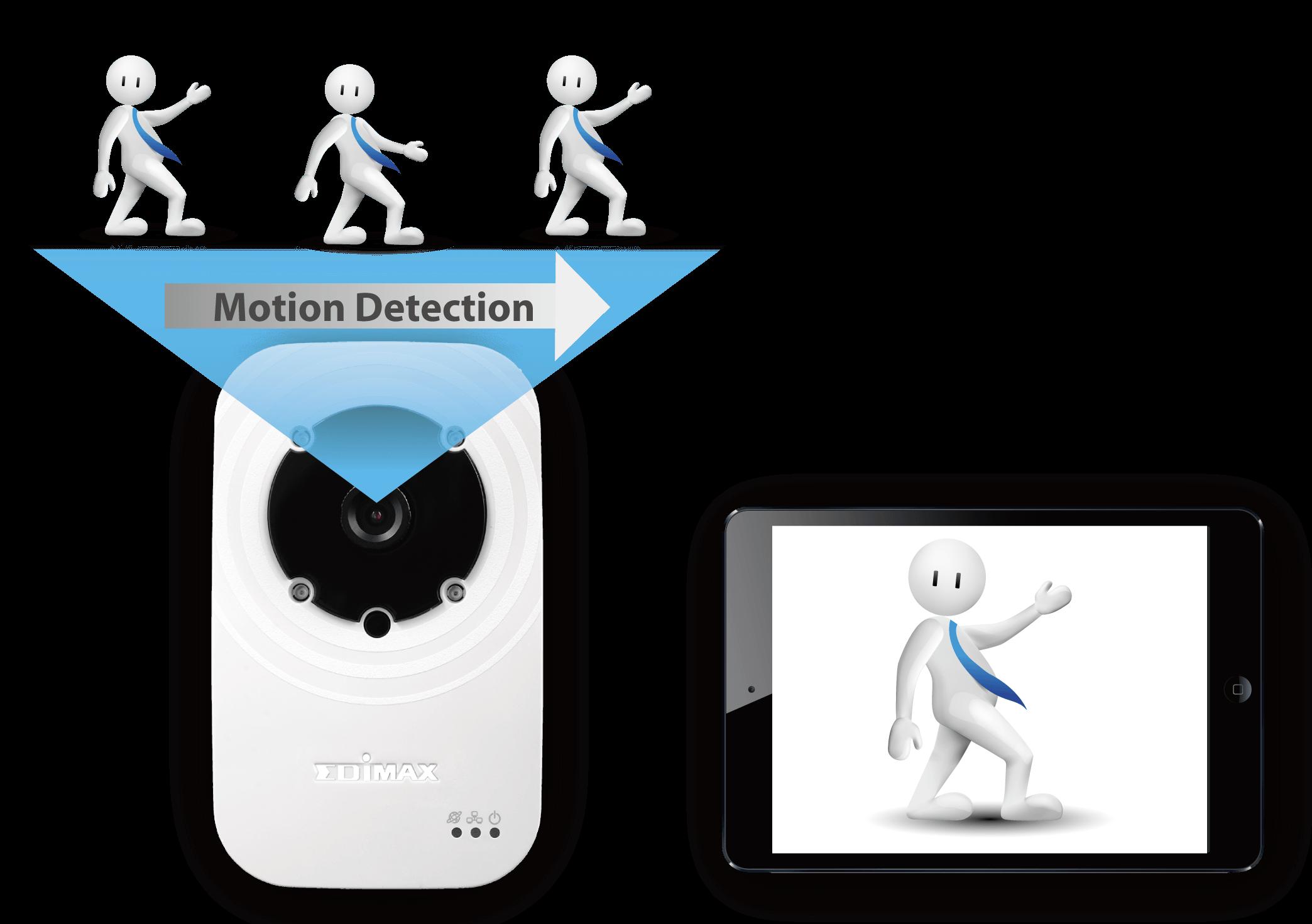 Detekce pohybu