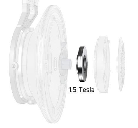 Magnetový systém Tesla 1.5