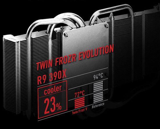 Nová generace Twin Frozr je o 23 % účinnější.