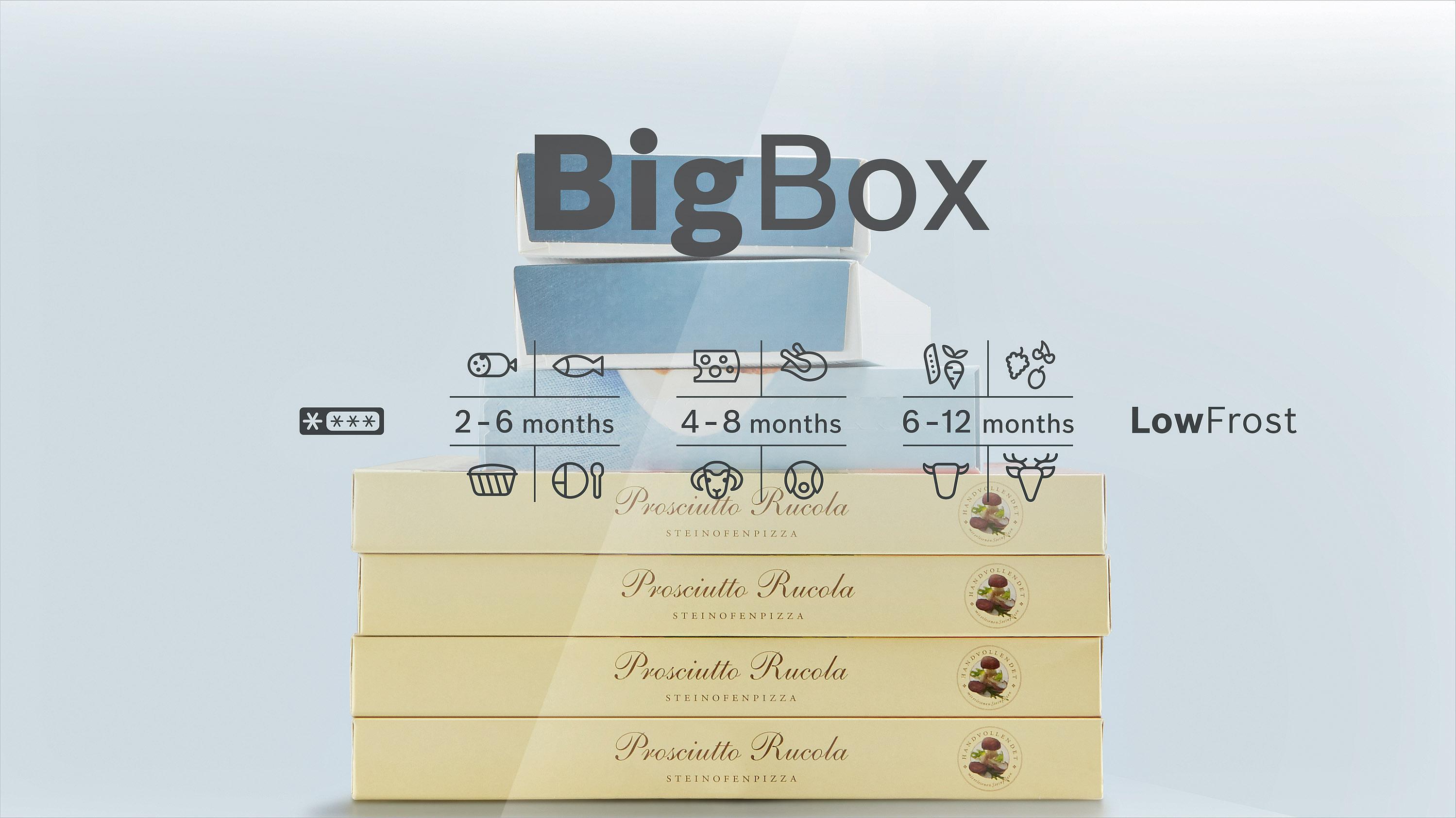 Zásuvka BigBox