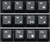 Praktická klávesnice