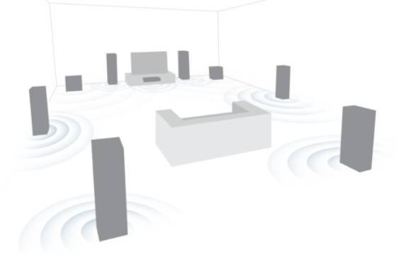 Erweiterte Surround-Sound-Formate