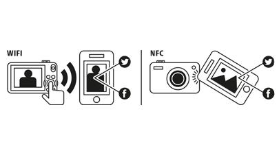 Zabudované NFC a Wi-Fi
