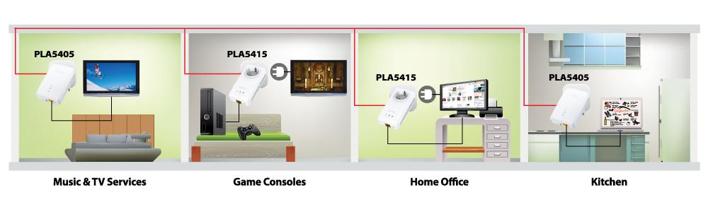 Perfektní pro streaming médií a hraní online her