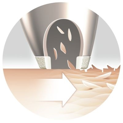 Peelingový nástavec stimuluje proces obnovy buněk